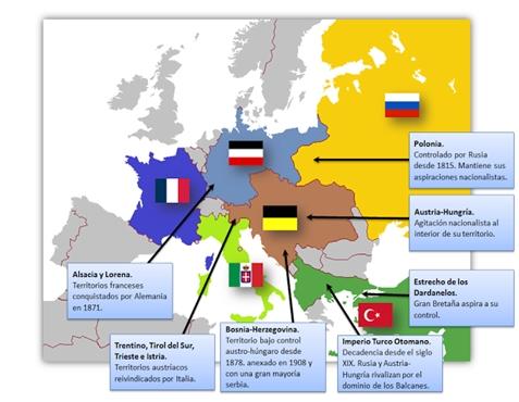 mapa primera guerra mundial