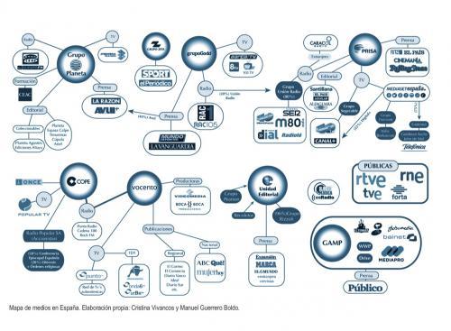 mapa de medios en España