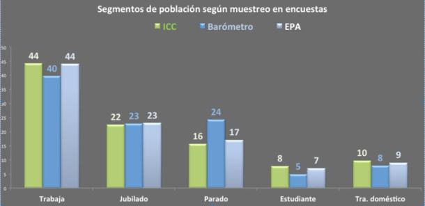 segmento de la población